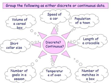 Group the following as either discrete or continuous data.
