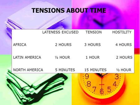 TENSIONS ABOUT TIME LATENESS EXCUSED TENSION HOSTILITY AFRICA2 HOURS 3 HOURS 4 HOURS LATIN AMERICA ½ HOUR 1 HOUR 2 HOURS NORTH AMERICA5 MINUTES 15 MINUTES.