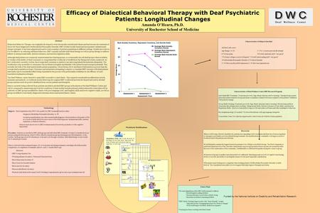 Efficacy of Dialectical Behavioral Therapy with Deaf Psychiatric Patients: Longitudinal Changes Amanda O'Hearn, Ph.D. University of Rochester School of.