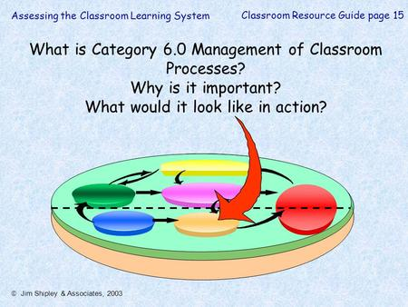 What is Category 6.0 Management of Classroom Processes? Why is it important? What would it look like in action? Assessing the Classroom Learning System.