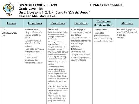 SPANISH LESSON PLANS L.P.Miles Intermediate Grade Level: 4th