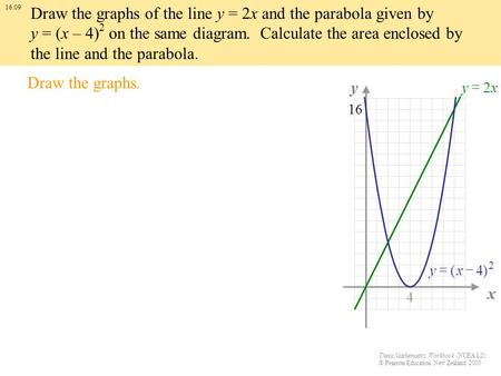 Theta Mathematics Workbook (NCEA L2) © Pearson Education New Zealand 2005 x y 16 16.09 Draw the graphs of the line y = 2x and the parabola given by y =