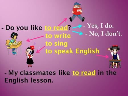- Do you like to read? to write to sing to speak English - Yes, I do. - No, I don't. - My classmates like to read in the English lesson.