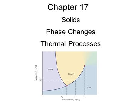 Chapter 17 Solids Phase Changes Thermal Processes.