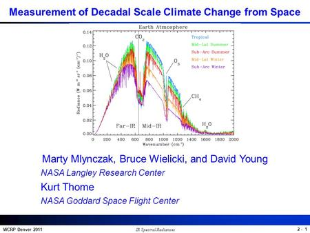 2 - 1 WCRP Denver 2011 Measurement of Decadal Scale Climate Change from Space Marty Mlynczak, Bruce Wielicki, and David Young NASA Langley Research Center.