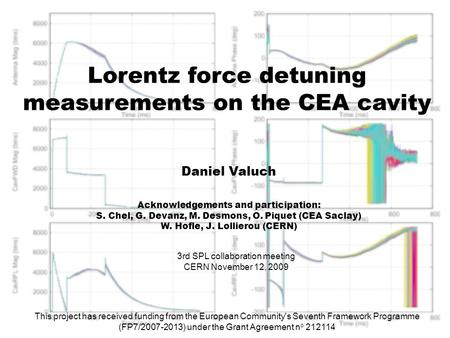 Lorentz force detuning measurements on the CEA cavity