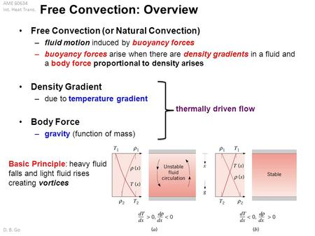 Free Convection: Overview