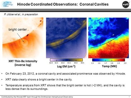 1 Hinode Coordinated Observations: Coronal Cavities On February 23, 2012, a coronal cavity and associated prominence was observed by Hinode. XRT data clearly.