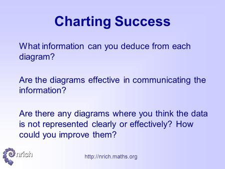 Charting Success What information can you deduce from each diagram? Are the diagrams effective in communicating the information?