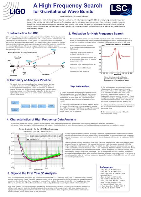 A High Frequency Search for Gravitational Wave Bursts 2. Motivation for High Frequency Search 3. Summary of Analysis Pipeline Previous LIGO burst searches.