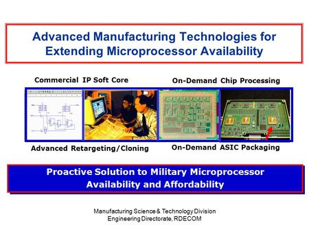 Advanced Manufacturing Technologies for Extending Microprocessor Availability Proactive Solution to Military Microprocessor Availability and Affordability.