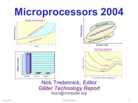1 1 May 2015Nick Tredennick Microprocessors 2004 Nick Tredennick, Editor Gilder Technology Report