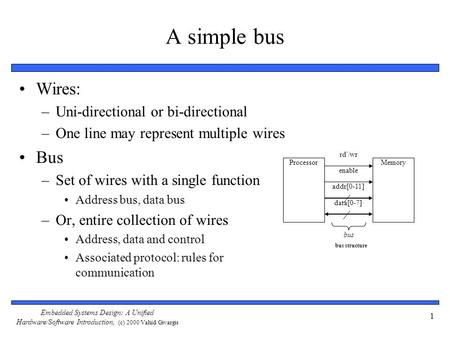 Embedded Systems Design: A Unified Hardware/Software Introduction, (c) 2000 Vahid/Givargis 1 A simple bus bus structure ProcessorMemory rd'/wr enable addr[0-11]