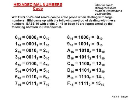 Introduction to Microprocessors Number Systems and Conversions No. 1-1 9/6/00 HEXADECIMAL NUMBERS Code WRITING one's and zero's can be error prone when.