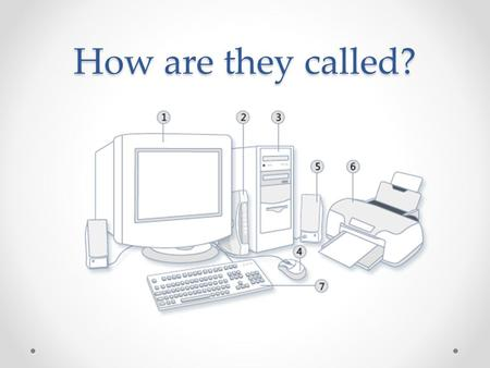 How are they called?. Lesson Objectives All of you should be able to describe the parts of a personal computer Most of you should be able to identify.