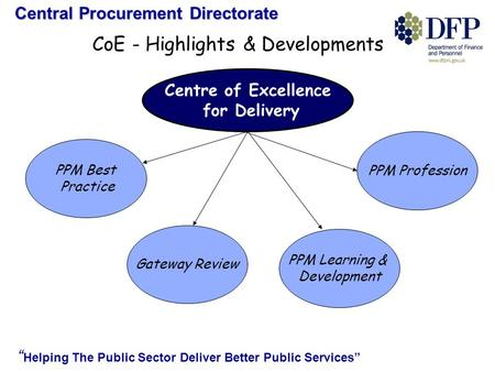"Central Procurement Directorate "" Helping The Public Sector Deliver Better Public Services"" CoE - Highlights & Developments Centre of Excellence for Delivery."