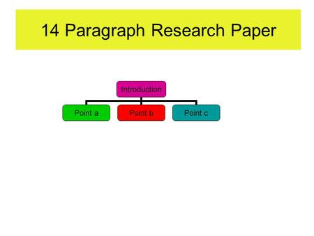 14 Paragraph Research Paper Introduction Point aPoint bPoint c.