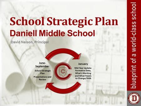 School Strategic Plan Daniell Middle School David Nelson, Principal January Mid-Year Update: Formative Data, What's Working and What Needs to Change/Shift.