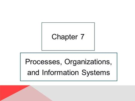 Processes, Organizations, and Information Systems Chapter 7.