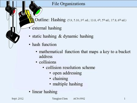 File Organizations Sept. 2012Yangjun Chen ACS-39021 Outline: Hashing (5.9, 5.10, 3 rd. ed.; 13.8, 4 th, 5 th ed.; 17.8, 6 th ed.) external hashing static.