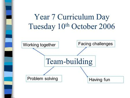 Year 7 Curriculum Day Tuesday 10 th October 2006 Team-building Working together Problem solving Facing challenges Having fun.