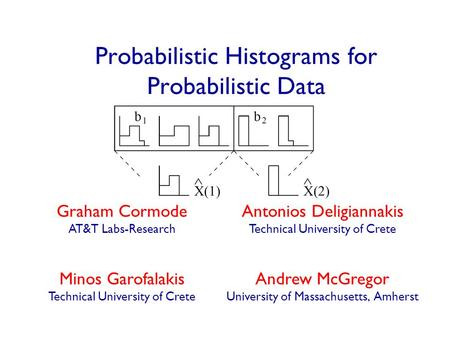 Probabilistic Histograms for Probabilistic Data Graham Cormode AT&T Labs-Research Antonios Deligiannakis Technical University of Crete Minos Garofalakis.