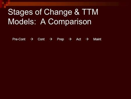 Stages of Change & TTM Models: A Comparison Pre-Cont  Cont  Prep  Act  Maint.