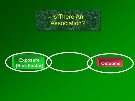 Is There An Association? Exposure (Risk Factor) Outcome.