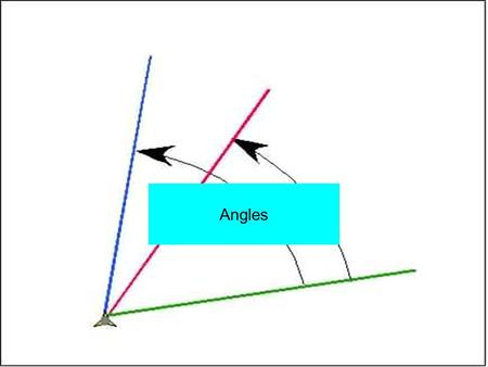 "1 Angles. 2 ""The non-expert fails most of the time because his success depends upon meeting conditions which coincide with a fixed, and usually limited."