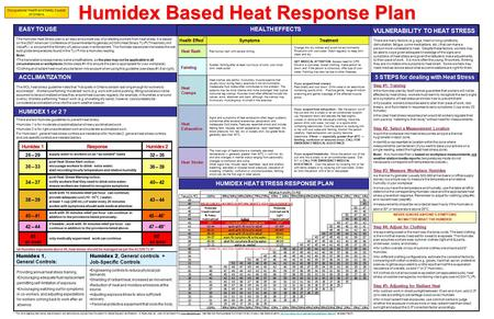 Humidex Based Heat Response Plan VULNERABILITY TO HEAT STRESS HUMIDEX HEAT STRESS RESPONSE PLAN The MOL heat stress guideline notes that hot spells in.