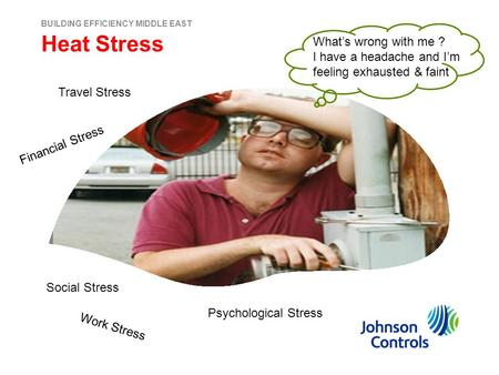 Heat Stress BUILDING EFFICIENCY MIDDLE EAST What's wrong with me ? I have a headache and I'm feeling exhausted & faint Work Stress Psychological Stress.