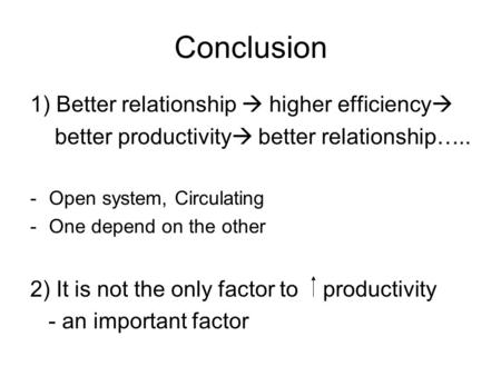 Conclusion 1) Better relationship  higher efficiency  better productivity  better relationship….. -Open system, Circulating -One depend on the other.