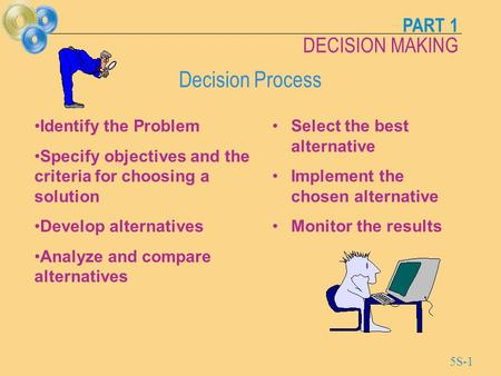 PART 1 DECISION MAKING 5S-1 Decision Process Select the best alternative Implement the chosen alternative Monitor the results Identify the Problem Specify.