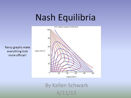Nash Equilibria By Kallen Schwark 6/11/13 Fancy graphs make everything look more official!