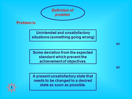 Definition of problem Unintended and unsatisfactory situations (something going wrong) Some deviation from the expected standard which prevent the achievement.
