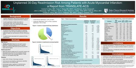 Unplanned 30-Day Readmission Risk Among Patients with Acute Myocardial Infarction: a Report from TRANSLATE-ACS Connie N. Hess, MD 1 ; Tracy Y. Wang, MD,