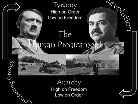 Tyranny High on Order Low on Freedom Anarchy High on Freedom Low on Order The Human Predicament.