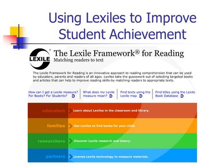 Using Lexiles to Improve Student Achievement. Why Should We Care About Reading? Life's Demands for Literacy Continuing Education Workplace Citizenship.