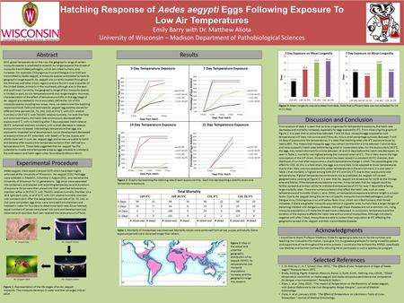 Hatching Response of Aedes aegypti Eggs Following Exposure To Low Air Temperatures Emily Barry with Dr. Matthew Aliota University of Wisconsin – Madison.