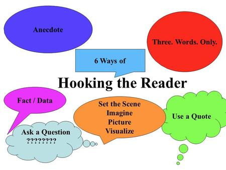 Hooking the Reader Ask a Question ???????? Anecdote Three. Words. Only. Use a Quote 6 Ways of Fact / Data Set the Scene Imagine Picture Visualize.