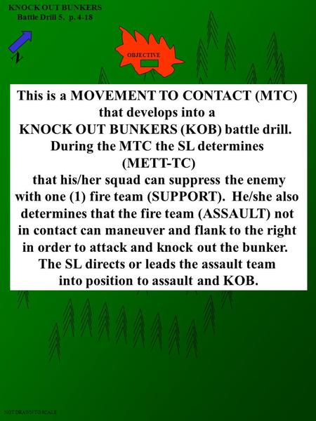 N KNOCK OUT BUNKERS Battle Drill 5, p. 4-18 NOT DRAWN TO SCALE OBJECTIVE This is a MOVEMENT TO CONTACT (MTC) that develops into a KNOCK OUT BUNKERS (KOB)
