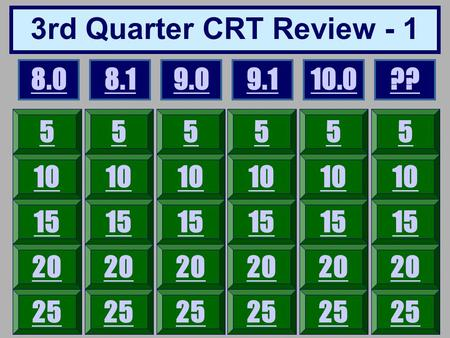 3rd Quarter CRT Review - 1 8.08.19.09.110.0?? 25 20 15 10 5 25 20 15 10 5 25 20 15 10 5 25 20 15 10 5 25 20 15 10 5 25 20 15 10 5.