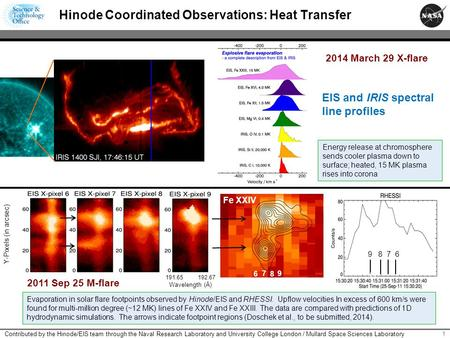 1 Hinode Coordinated Observations: Heat Transfer Contributed by the Hinode/EIS team through the Naval Research Laboratory and University College London.