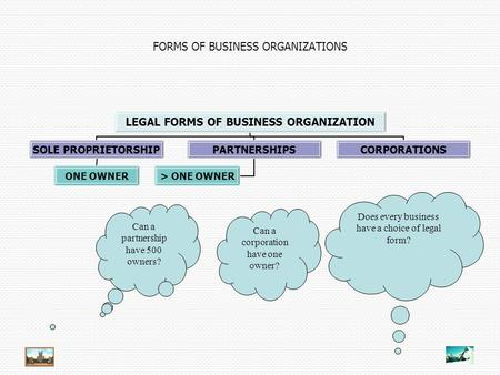 FORMS OF BUSINESS ORGANIZATIONS LEGAL FORMS OF BUSINESS ORGANIZATION SOLE PROPRIETORSHIP ONE OWNER PARTNERSHIPS > ONE OWNER CORPORATIONS Can a partnership.