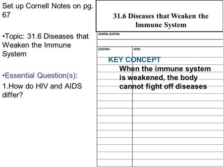 31.1 Pathogens and Human Illness Set up Cornell Notes on pg. 67 Topic: 31.6 Diseases that Weaken the Immune System Essential Question(s): 1.How do HIV.