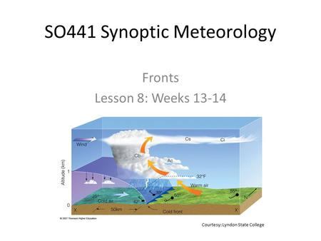 SO441 Synoptic Meteorology Fronts Lesson 8: Weeks 13-14 Courtesy: Lyndon State College.