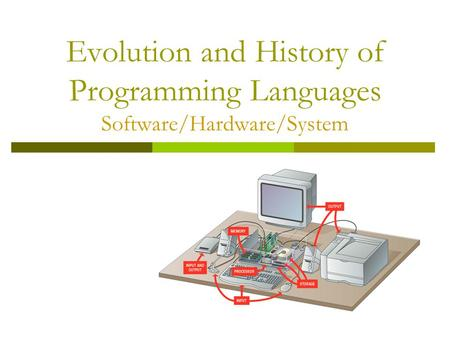 Evolution and History of Programming Languages Software/Hardware/System.