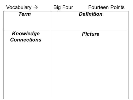 Knowledge Connections Definition Picture Term Vocabulary  Big FourFourteen Points.