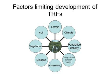 Factors limiting development of TRFs TerrainClimate Population density Political, religious and social attitudes to change AccessibilityDiseaseVegetationsoil.