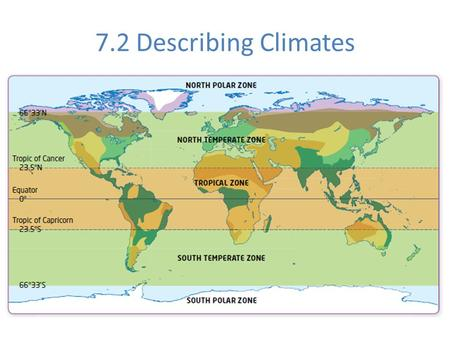 7.2 Describing Climates.